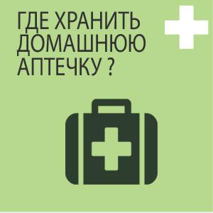 Как хранить аптечку в доме, где есть дети? Рекомендации родителям.
